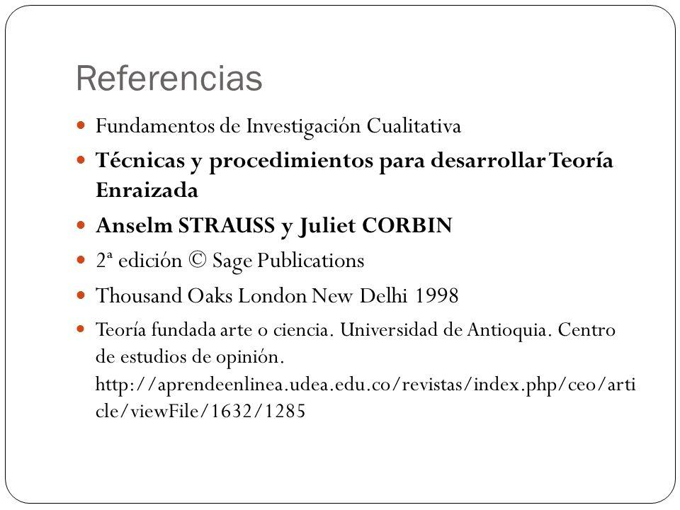 Referencias Fundamentos de Investigación Cualitativa Técnicas y procedimientos para desarrollar Teoría Enraizada Anselm STRAUSS y Juliet CORBIN 2ª edi
