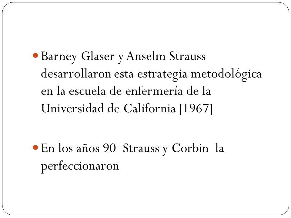 Barney Glaser y Anselm Strauss desarrollaron esta estrategia metodológica en la escuela de enfermería de la Universidad de California [1967] En los añ