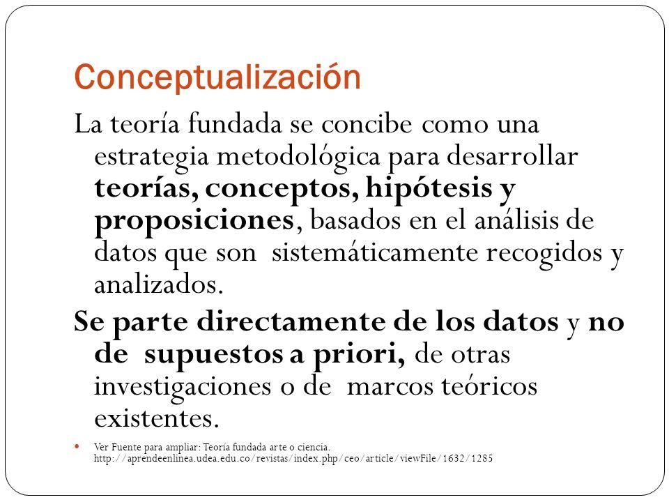 Conceptualización La teoría fundada se concibe como una estrategia metodológica para desarrollar teorías, conceptos, hipótesis y proposiciones, basado