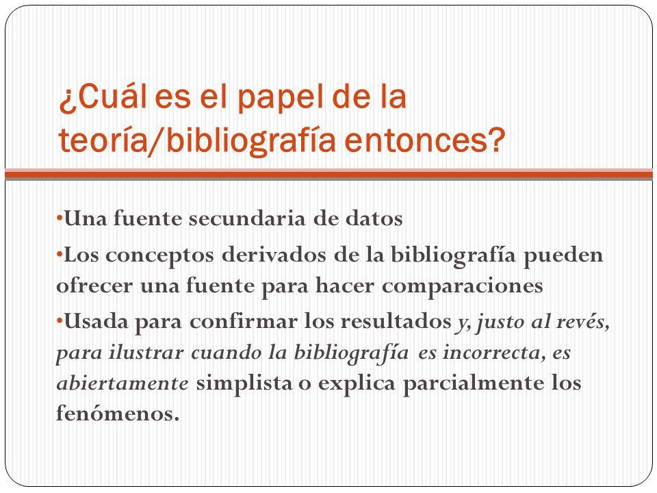 ¿Cuál es el papel de la teoría/bibliografía entonces? Una fuente secundaria de datos Los conceptos derivados de la bibliografía pueden ofrecer una fue