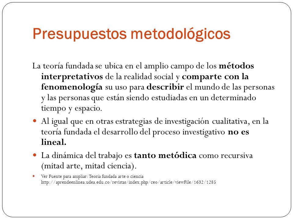 Presupuestos metodológicos La teoría fundada se ubica en el amplio campo de los métodos interpretativos de la realidad social y comparte con la fenome