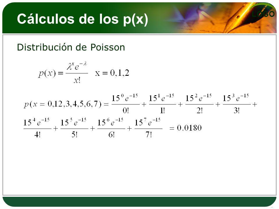 LOGO Cálculos de los p(x) Distribución de Poisson