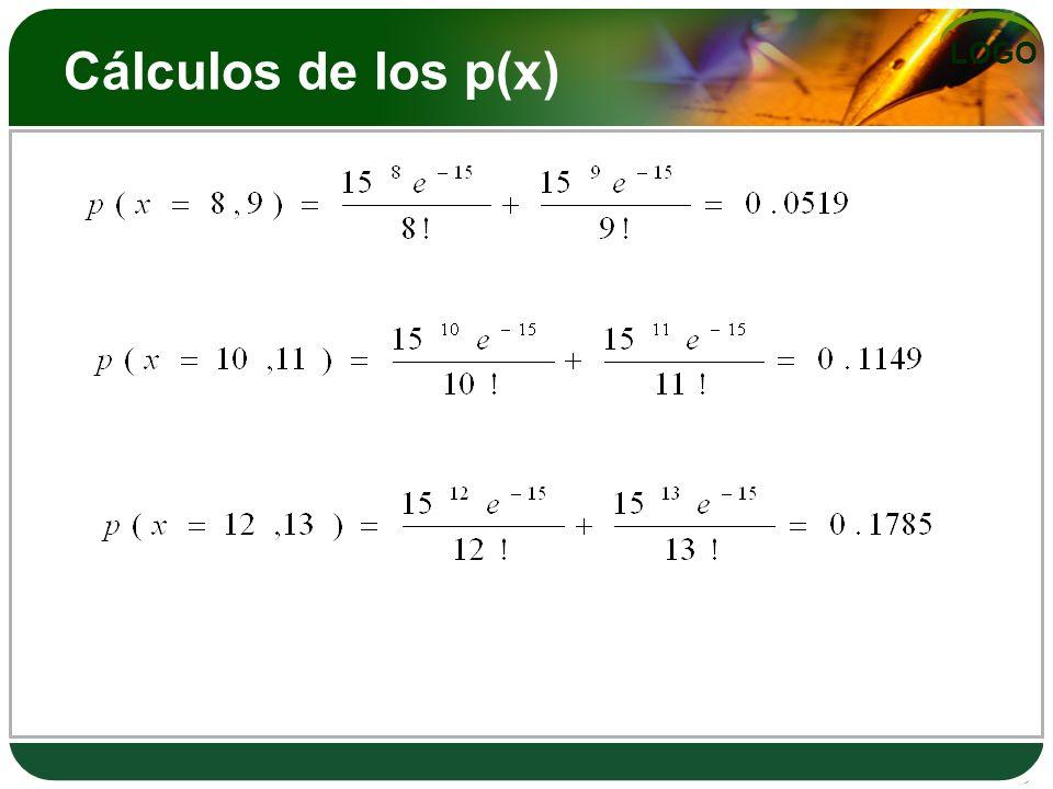 LOGO Cálculos de los p(x)