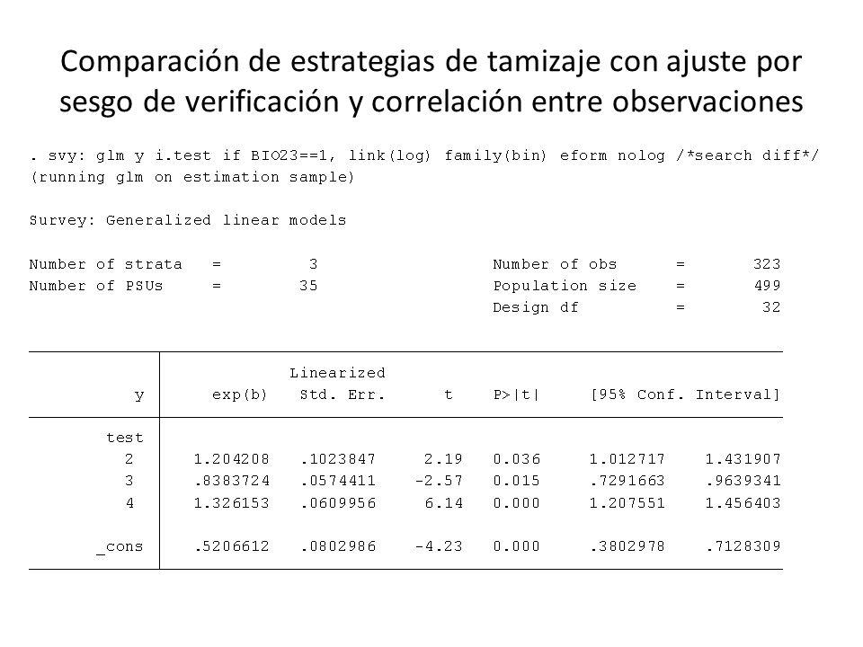 Comparación de estrategias de tamizaje con ajuste por sesgo de verificación y correlación entre observaciones