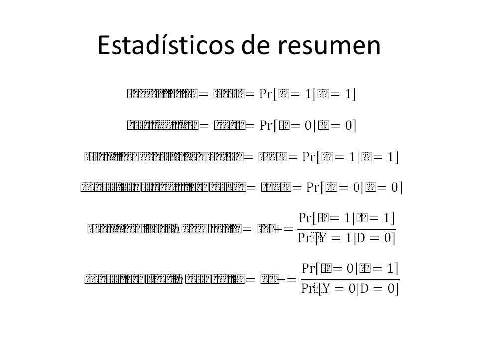 Estadísticos de resumen