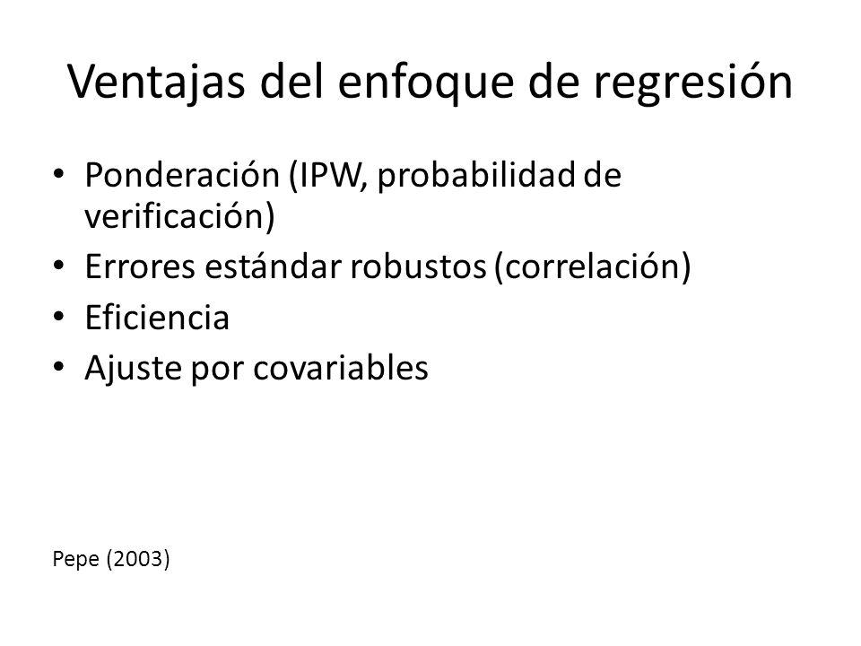 Ventajas del enfoque de regresión Ponderación (IPW, probabilidad de verificación) Errores estándar robustos (correlación) Eficiencia Ajuste por covariables Pepe (2003)
