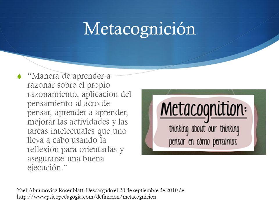 Metacognición Manera de aprender a razonar sobre el propio razonamiento, aplicación del pensamiento al acto de pensar, aprender a aprender, mejorar la