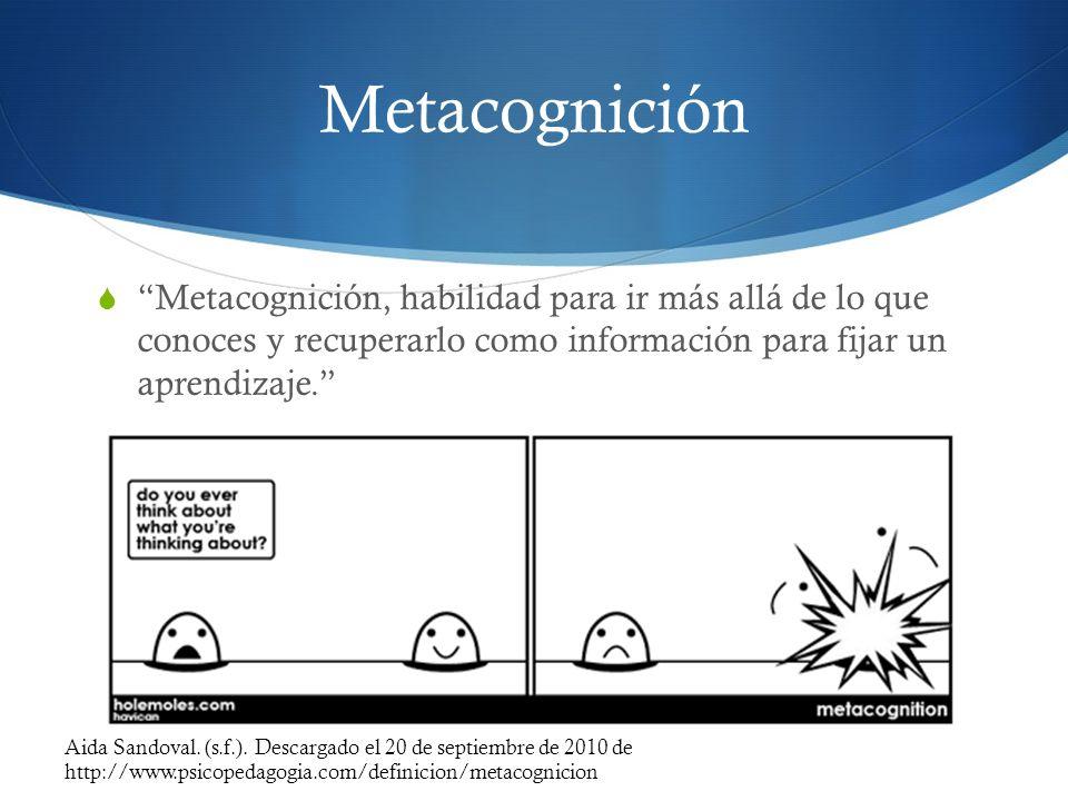 Metacognición Metacognición, habilidad para ir más allá de lo que conoces y recuperarlo como información para fijar un aprendizaje. Aida Sandoval. (s.