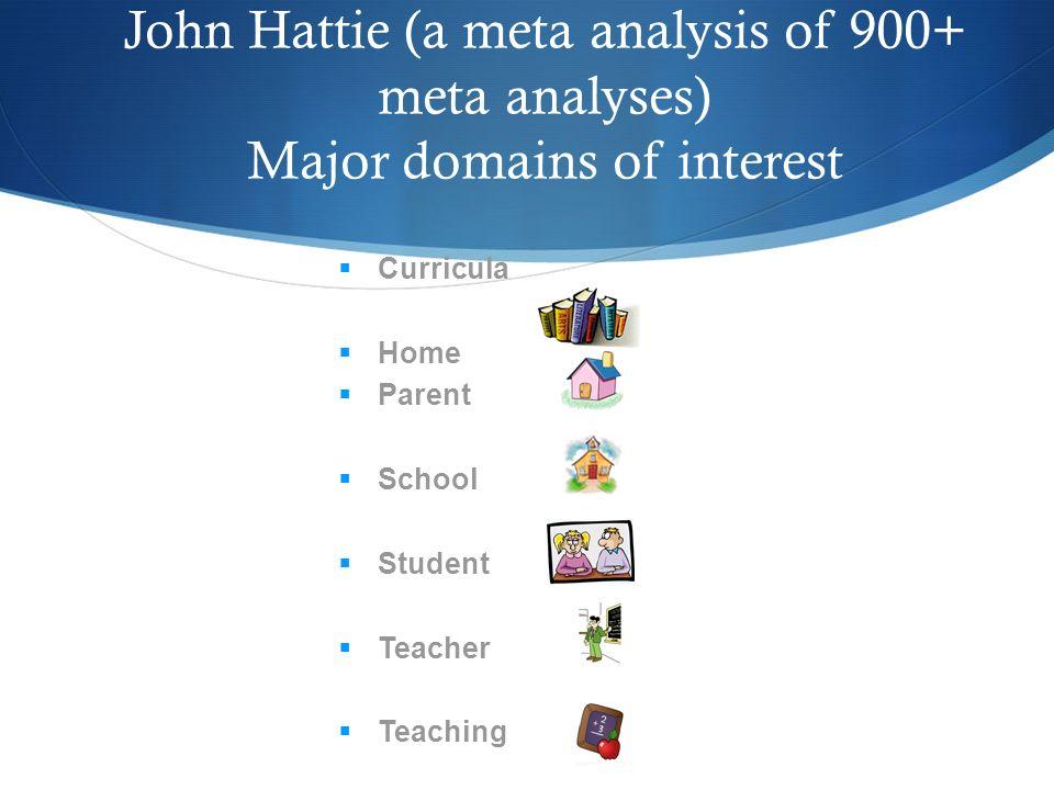 Habit 16: Lifelong learning 16 Hábitos de la Mente descargado el 19 de septiembre 2009 de www.msm.qld.edu.au/pdfs/Curriculum/29%20May%202008.pdf