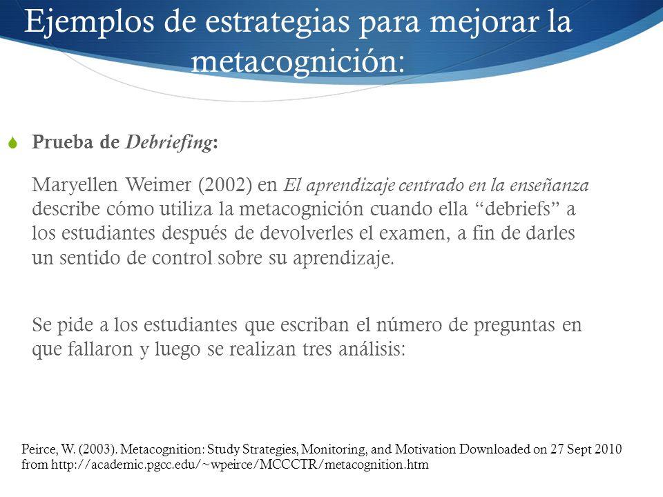 Prueba de Debriefing : Maryellen Weimer (2002) en El aprendizaje centrado en la enseñanza describe cómo utiliza la metacognición cuando ella debriefs