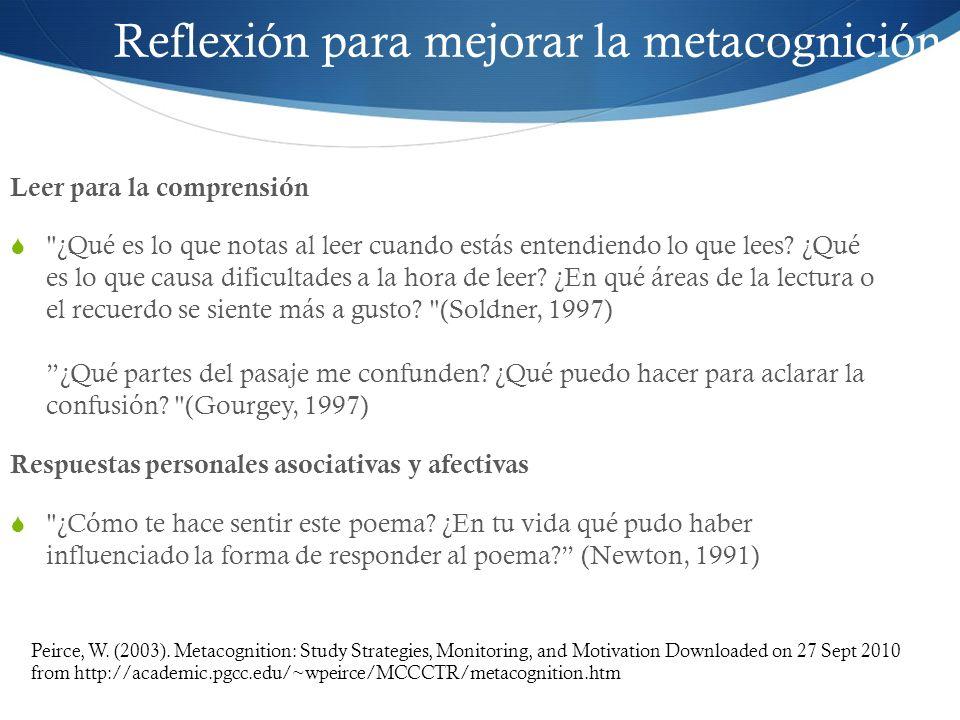 Reflexión para mejorar la metacognición Leer para la comprensión
