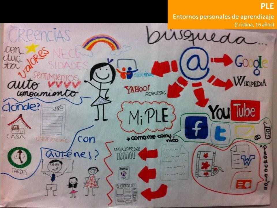 PLE Entornos personales de aprendizaje (Cristina, 16 años)
