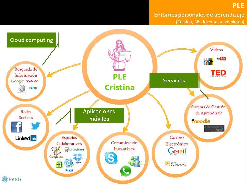 PLE Entornos personales de aprendizaje (Cristina, 38, docente universitaria) Cloud computing Servicios Aplicaciones móviles