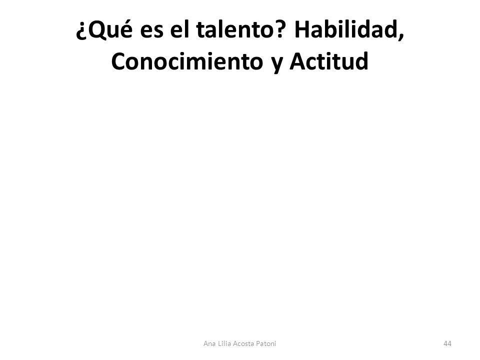 ¿Qué es el talento? Habilidad, Conocimiento y Actitud 44Ana Lilia Acosta Patoni