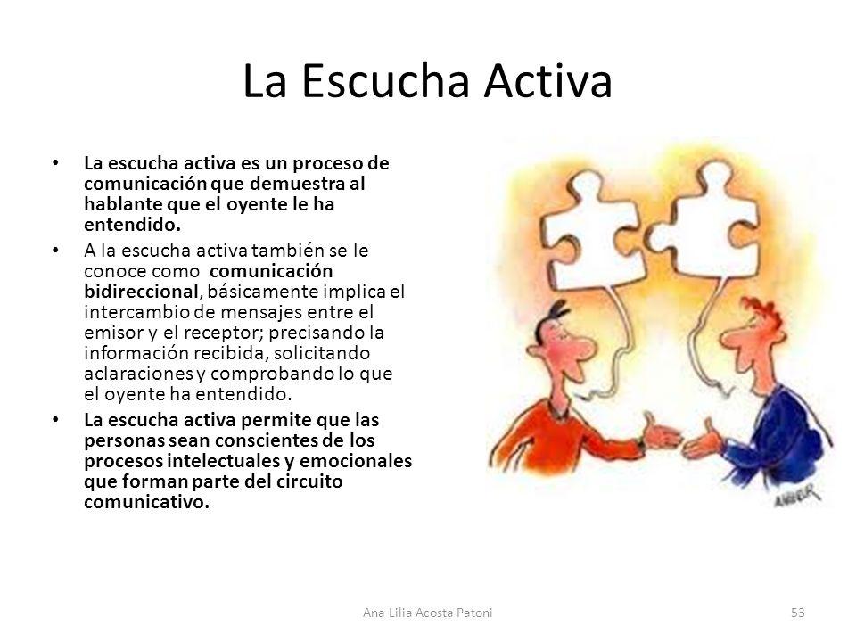 La Escucha Activa La escucha activa es un proceso de comunicación que demuestra al hablante que el oyente le ha entendido.