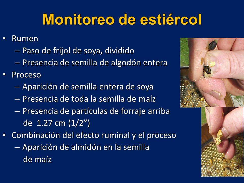 Monitoreo de estiércol Rumen Rumen – Paso de frijol de soya, dividido – Presencia de semilla de algodón entera Proceso Proceso – Aparición de semilla entera de soya – Presencia de toda la semilla de maíz – Presencia de partículas de forraje arriba de 1.27 cm (1/2) de 1.27 cm (1/2) Combinación del efecto ruminal y el proceso Combinación del efecto ruminal y el proceso – Aparición de almidón en la semilla de maíz de maíz