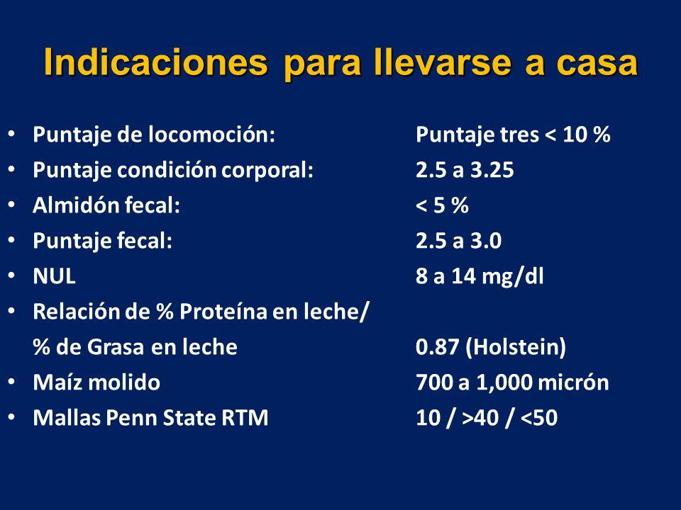Indicaciones para llevarse a casa Puntaje de locomoción: Puntaje tres < 10 % Puntaje condición corporal: 2.5 a 3.25 Almidón fecal: < 5 % Puntaje fecal: 2.5 a 3.0 NUL 8 a 14 mg/dl Relación de % Proteína en leche/ % de Grasa en leche 0.87 (Holstein) Maíz molido 700 a 1,000 micrón Mallas Penn State RTM 10 / >40 / <50