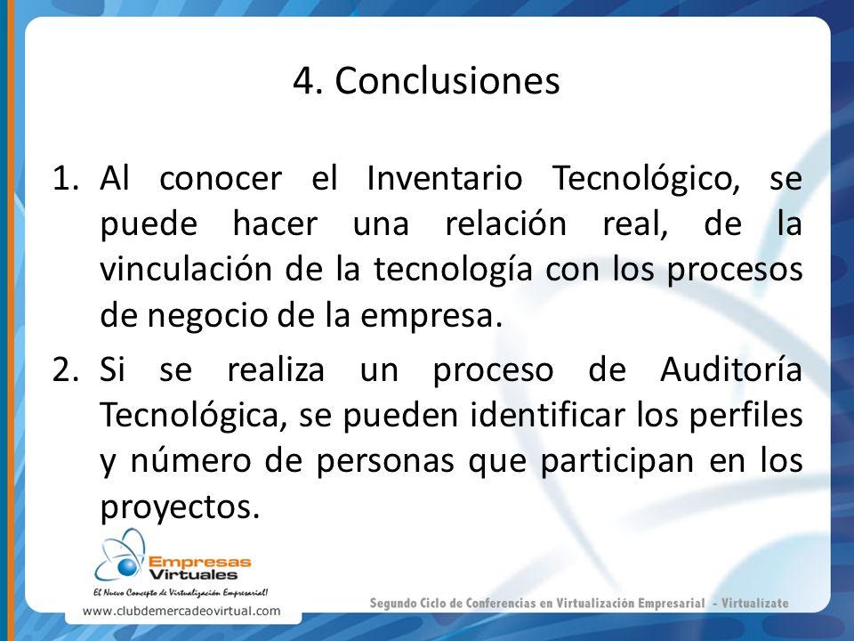 1.Al conocer el Inventario Tecnológico, se puede hacer una relación real, de la vinculación de la tecnología con los procesos de negocio de la empresa