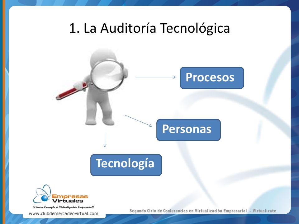 Procesos Personas Tecnología