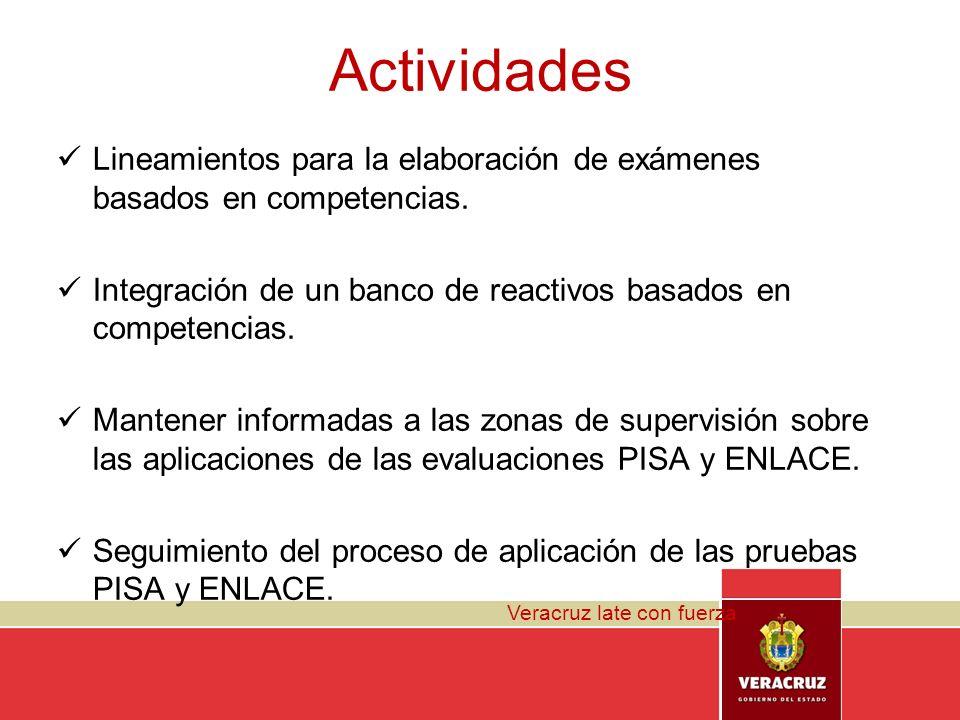 Veracruz late con fuerza Actividades Lineamientos para la elaboración de exámenes basados en competencias. Integración de un banco de reactivos basado