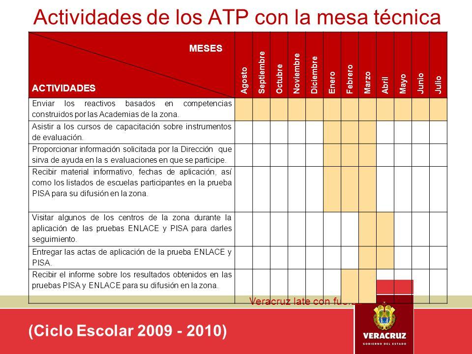 Veracruz late con fuerza Actividades de los ATP con la mesa técnica (Ciclo Escolar 2009 - 2010) MESES ACTIVIDADES Agosto Septiembre Octubre Noviembre
