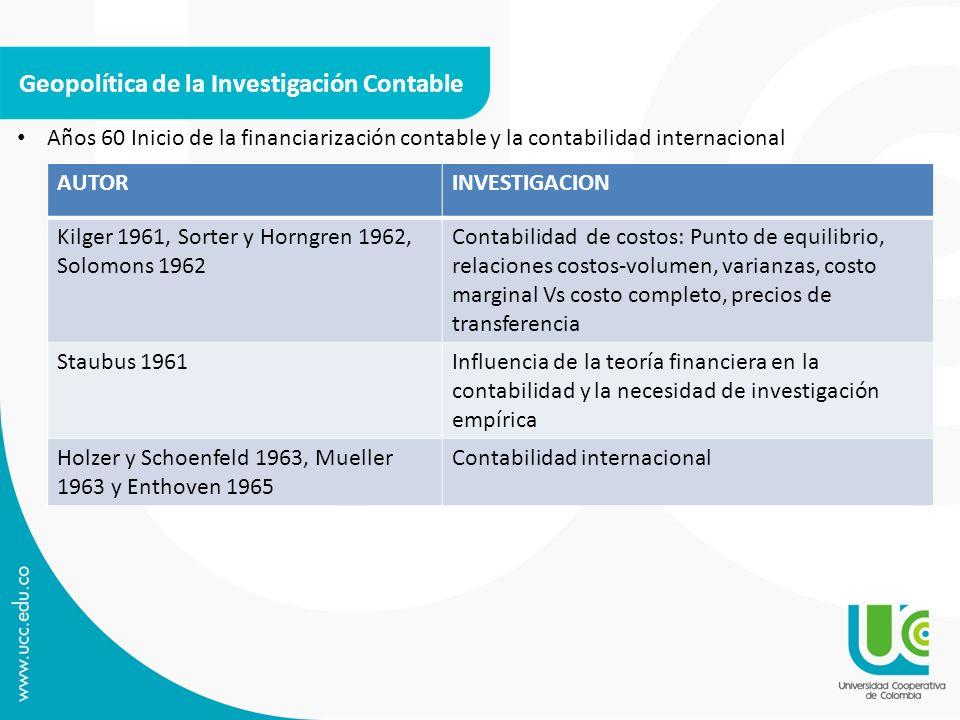 Geopolítica de la Investigación Contable Años 60 Inicio de la financiarización contable y la contabilidad internacional AUTORINVESTIGACION Kilger 1961