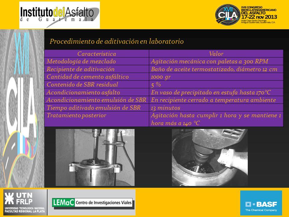 CaracterísticaValor Metodología de mezcladoAgitación mecánica con paletas a 300 RPM Recipiente de aditivaciónBaño de aceite termostatizado, diámetro 1