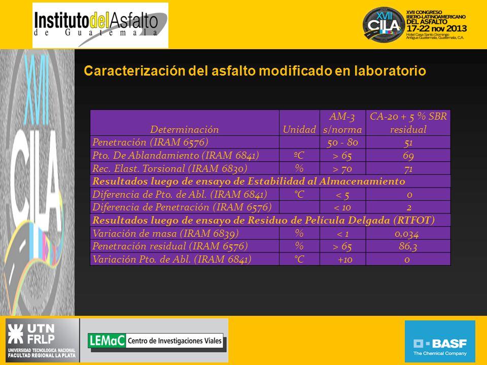DeterminaciónUnidad AM-3 s/norma CA-20 + 5 % SBR residual Penetración (IRAM 6576)50 - 8051 Pto. De Ablandamiento (IRAM 6841)ºC> 6569 Rec. Elast. Torsi