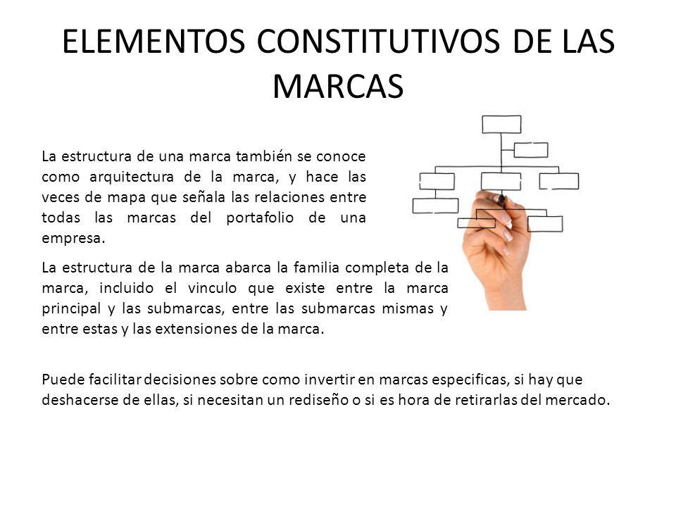 ELEMENTOS CONSTITUTIVOS DE LAS MARCAS La estructura de una marca también se conoce como arquitectura de la marca, y hace las veces de mapa que señala