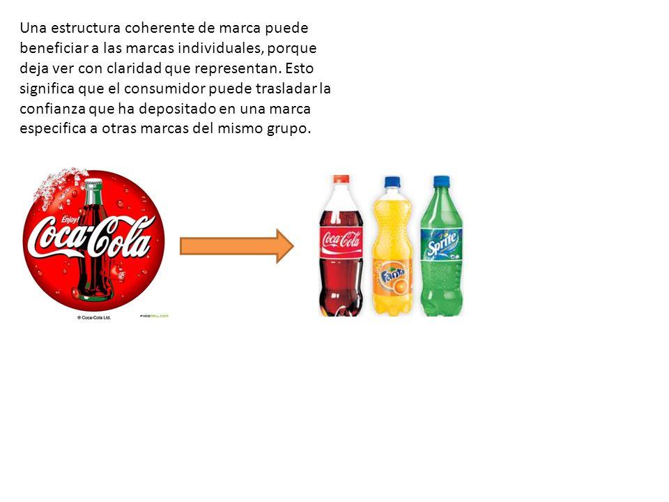Una estructura coherente de marca puede beneficiar a las marcas individuales, porque deja ver con claridad que representan. Esto significa que el cons
