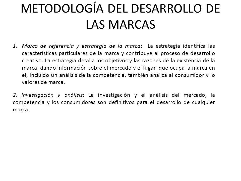 METODOLOGÍA DEL DESARROLLO DE LAS MARCAS 1.Marco de referencia y estrategia de la marca: La estrategia identifica las características particulares de