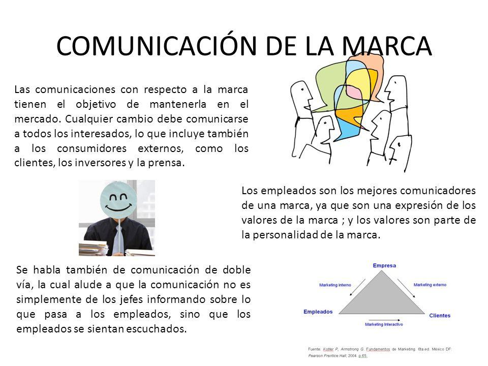 COMUNICACIÓN DE LA MARCA Las comunicaciones con respecto a la marca tienen el objetivo de mantenerla en el mercado. Cualquier cambio debe comunicarse