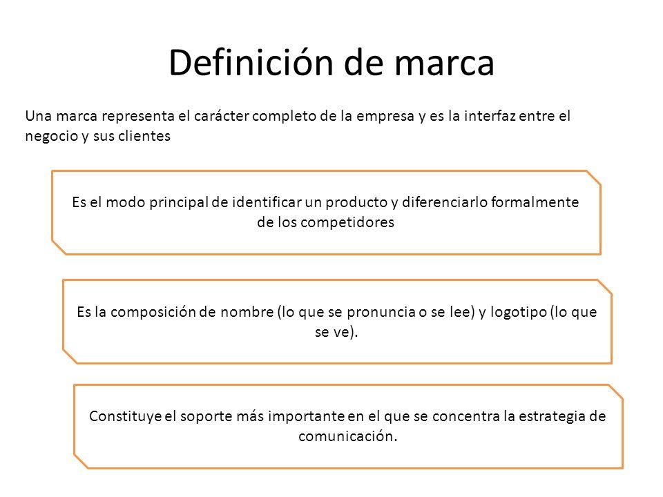 Definición de marca Una marca representa el carácter completo de la empresa y es la interfaz entre el negocio y sus clientes Es el modo principal de i
