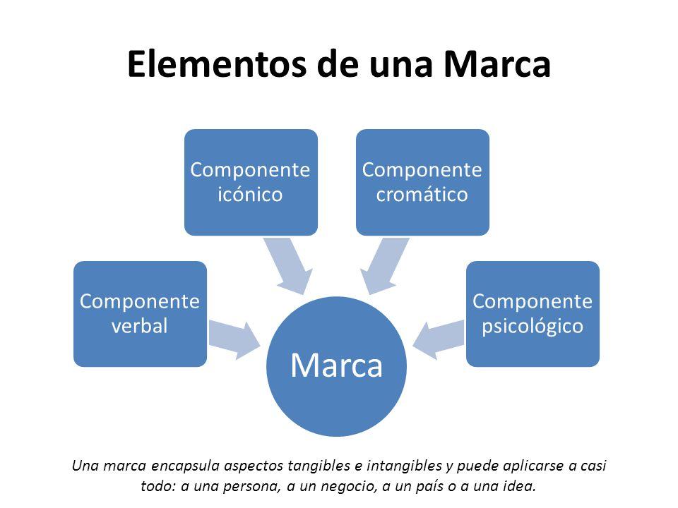 Elementos de una Marca Marca Componente verbal Componente icónico Componente cromático Componente psicológico Una marca encapsula aspectos tangibles e
