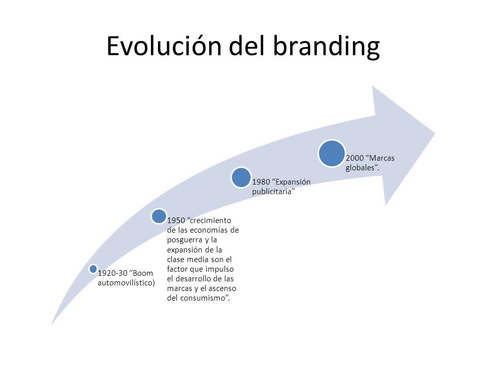 Evolución del branding 1920-30 Boom automovilístico) 1950 crecimiento de las economías de posguerra y la expansión de la clase media son el factor que