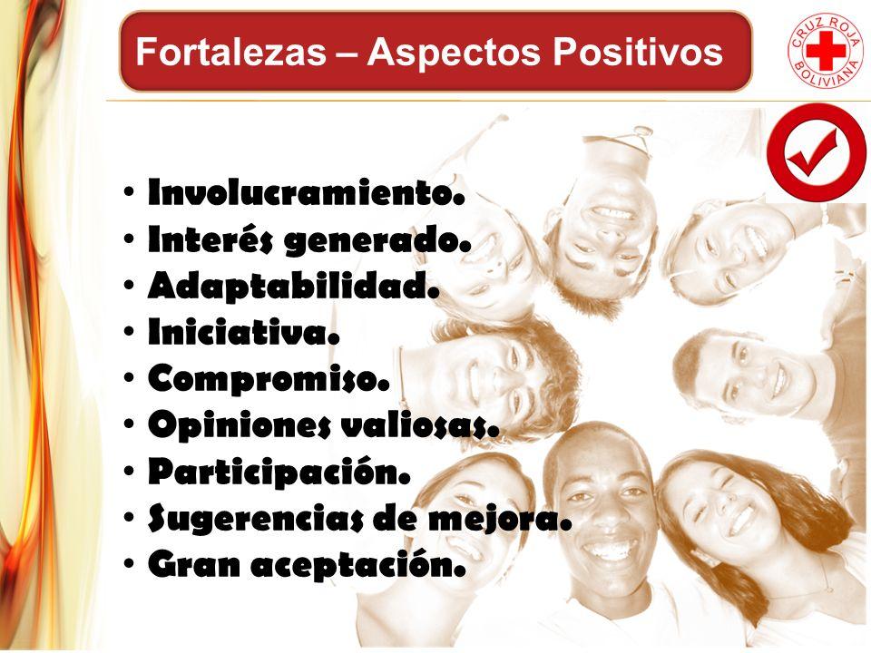 Fortalezas – Aspectos Positivos Involucramiento. Interés generado. Adaptabilidad. Iniciativa. Compromiso. Opiniones valiosas. Participación. Sugerenci