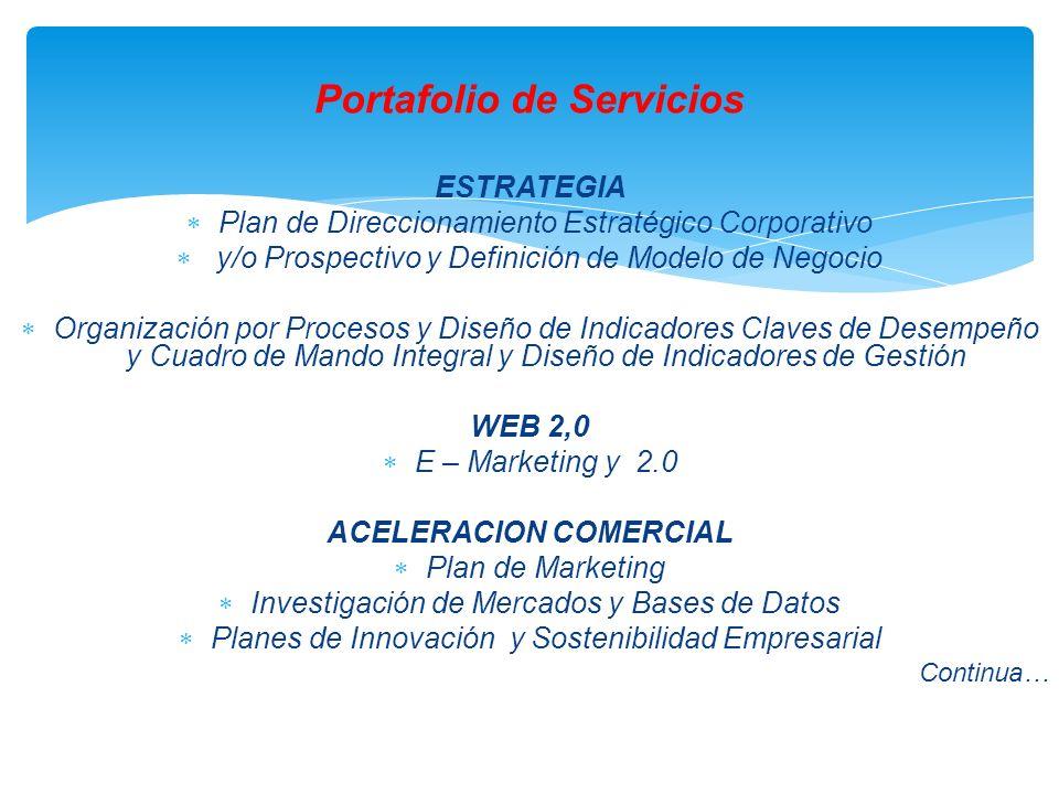 Portafolio de Servicios ESTRATEGIA Plan de Direccionamiento Estratégico Corporativo y/o Prospectivo y Definición de Modelo de Negocio Organización por Procesos y Diseño de Indicadores Claves de Desempeño y Cuadro de Mando Integral y Diseño de Indicadores de Gestión WEB 2,0 E – Marketing y 2.0 ACELERACION COMERCIAL Plan de Marketing Investigación de Mercados y Bases de Datos Planes de Innovación y Sostenibilidad Empresarial Continua…