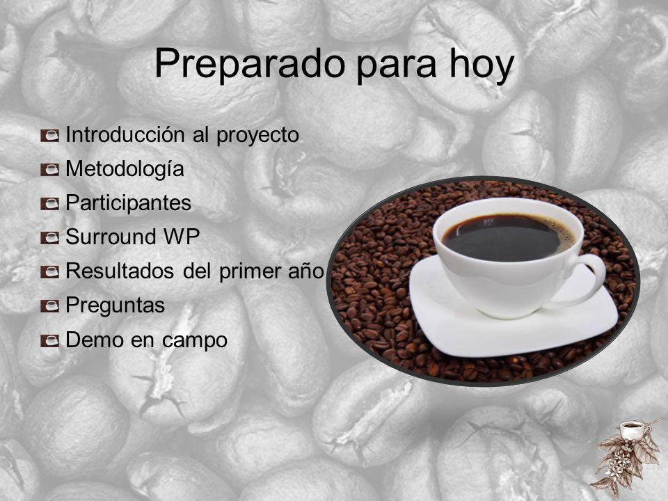 Introducción Proyecto de 2 años 5 granjas Objeto Controlar el barrenillo del café Aumentar los rendimientos durante el ciclo de 2 años