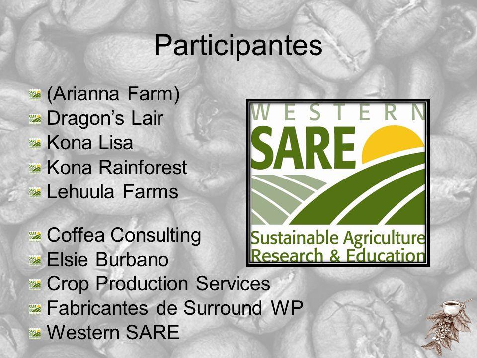 Participantes (Arianna Farm) Dragons Lair Kona Lisa Kona Rainforest Lehuula Farms Coffea Consulting Elsie Burbano Crop Production Services Fabricantes