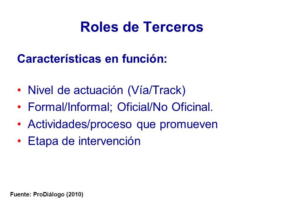 Roles de Terceros Características en función: Nivel de actuación (Vía/Track) Formal/Informal; Oficial/No Oficinal.