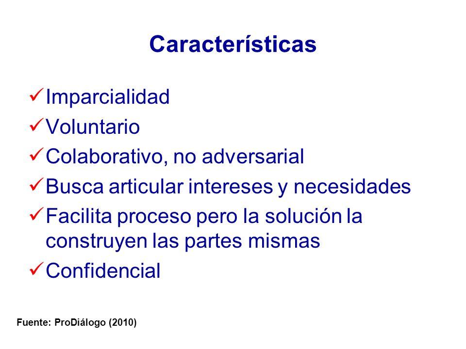 Características Imparcialidad Voluntario Colaborativo, no adversarial Busca articular intereses y necesidades Facilita proceso pero la solución la construyen las partes mismas Confidencial Fuente: ProDiálogo (2010)
