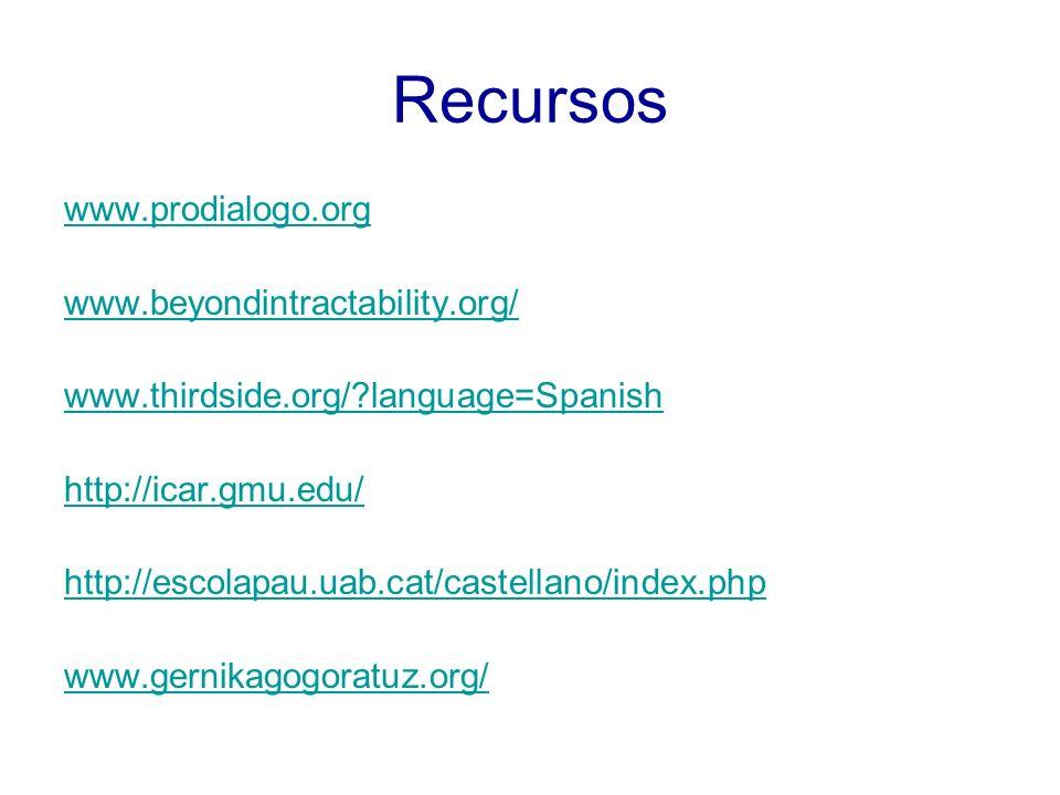 Recursos www.prodialogo.org www.beyondintractability.org/ www.thirdside.org/?language=Spanish http://icar.gmu.edu/ http://escolapau.uab.cat/castellano/index.php www.gernikagogoratuz.org/