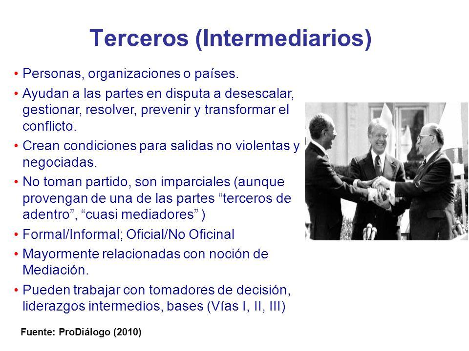 Terceros (Intermediarios) Fuente: ProDiálogo (2010) Personas, organizaciones o países.