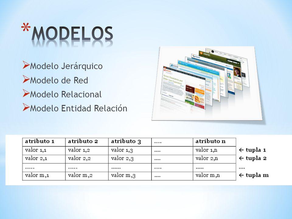 Modelo Jerárquico Modelo de Red Modelo Relacional Modelo Entidad Relación