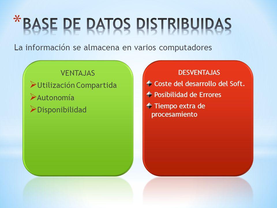 La información se almacena en varios computadores VENTAJAS Utilización Compartida Autonomía Disponibilidad DESVENTAJAS Coste del desarrollo del Soft.