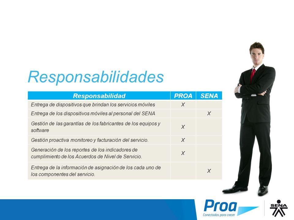 Responsabilidades ResponsabilidadPROASENA Entrega de dispositivos que brindan los servicios móvilesX Entrega de los dispositivos móviles al personal d