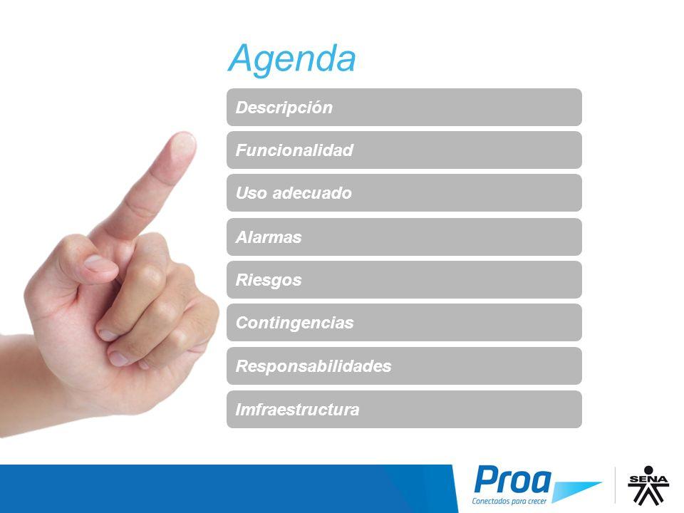 Agenda Descripción Funcionalidad Uso adecuado Riesgos Contingencias Responsabilidades Alarmas Agenda Imfraestructura
