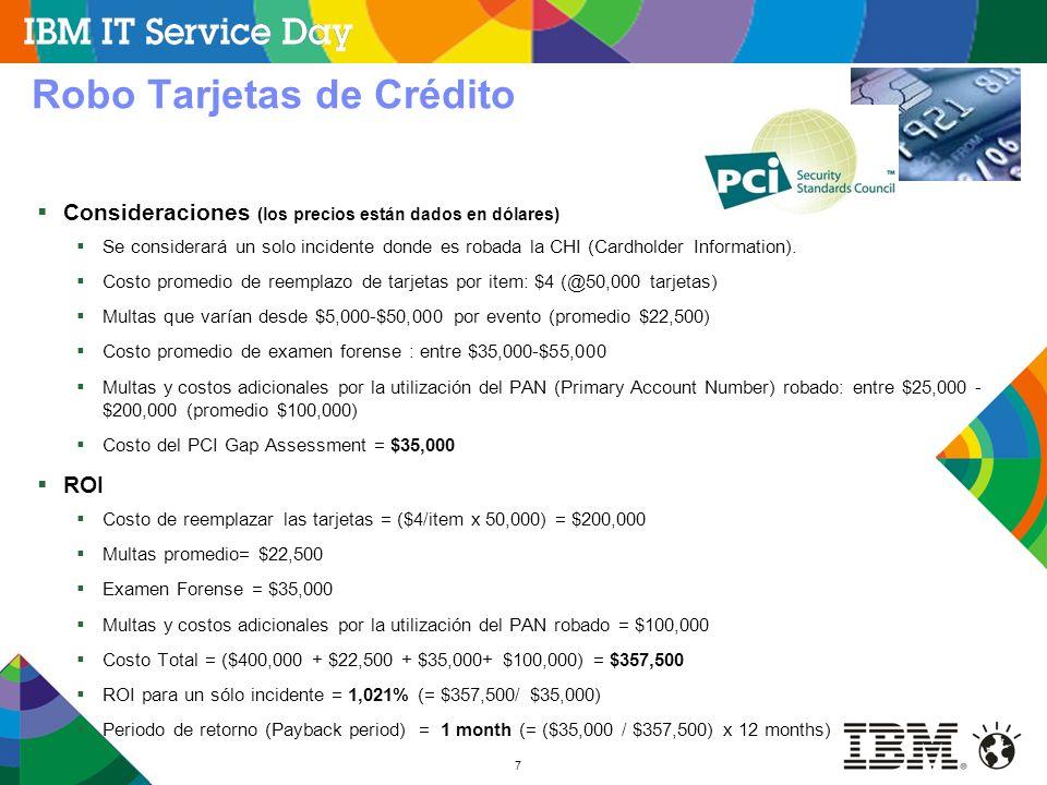 7 Robo Tarjetas de Crédito Consideraciones (los precios están dados en dólares) Se considerará un solo incidente donde es robada la CHI (Cardholder Information).