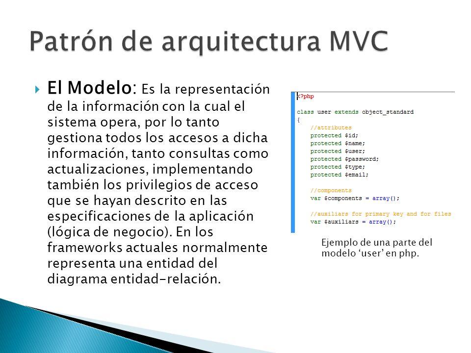 La Vista: presenta el modelo (información y lógica de negocio) en un formato adecuado para que un usuario pueda interactuar (usualmente la interfaz de usuario).