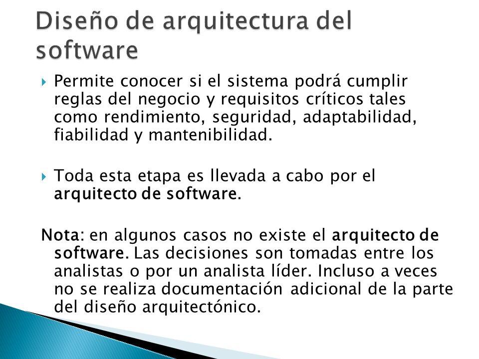 Diseño de arquitectura Implementación